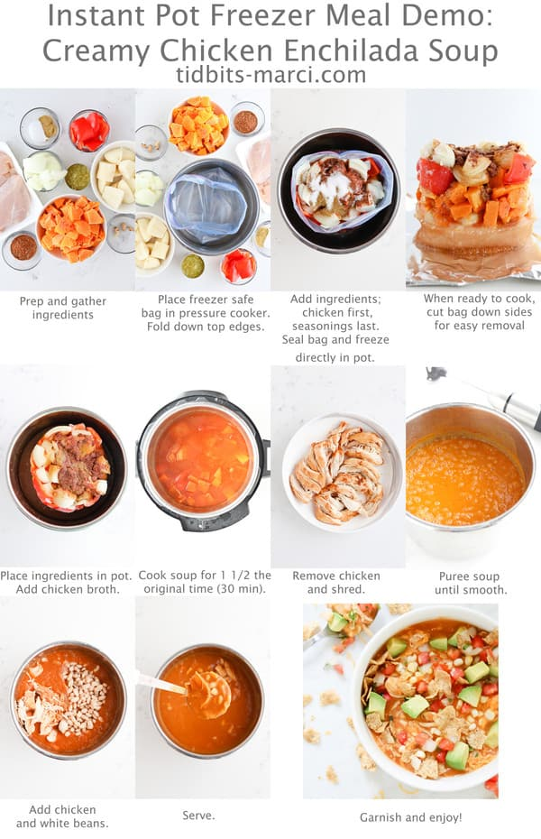 Step by step collage on how to prepare instant pot meals for the freezer