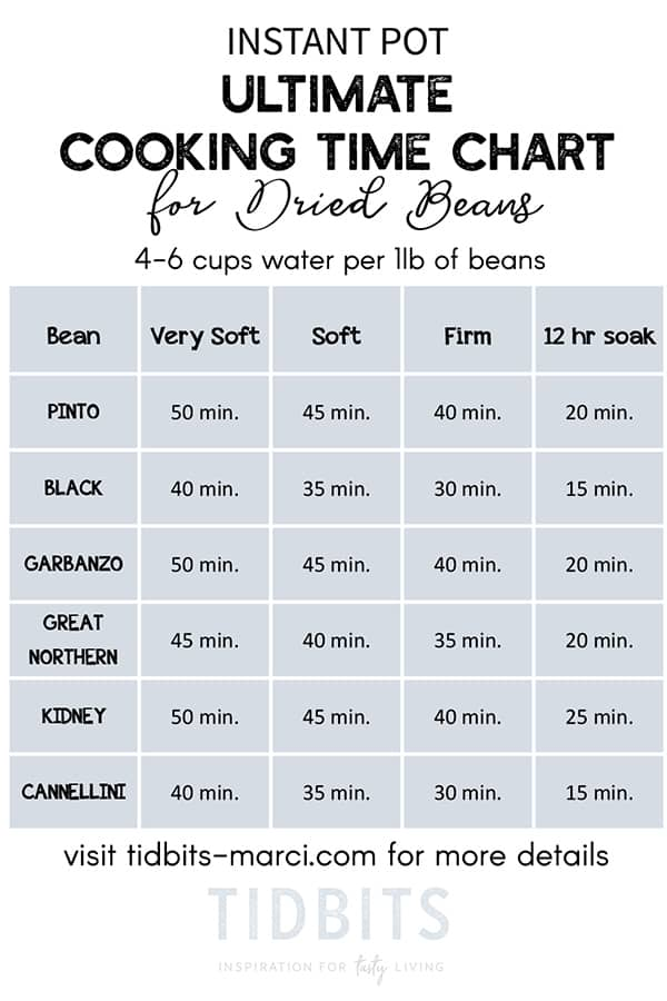 Chart for how to cook dried beans in the instant pot pressure cooker